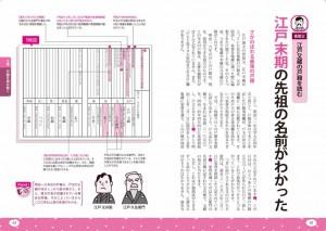 自分で作れる200年家系図