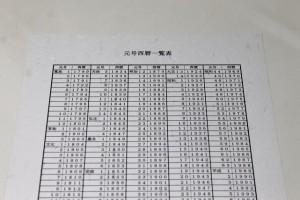 元号西暦一覧表